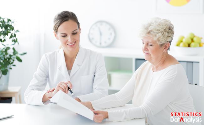 Geriatric Oral Health Assessment Index [GOHAI-12]